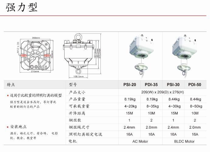强力型升降器技术规格说明