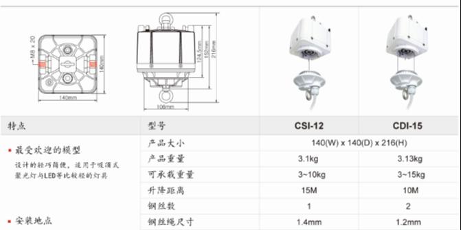 维修灯具买个升降车不如买个灯具升降器更划算