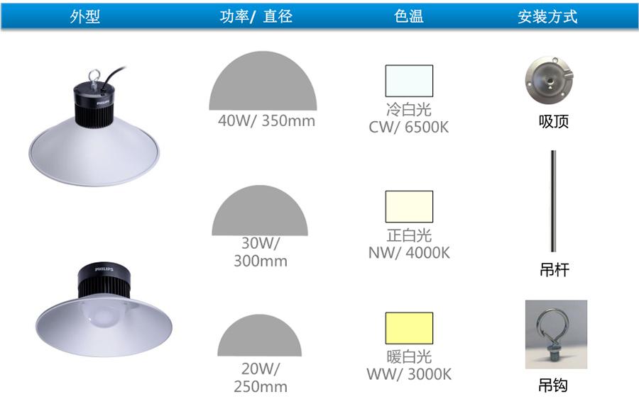 明尚LED低天棚灯G2 BY088P